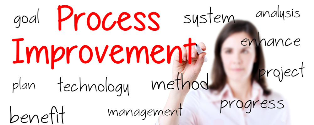 Standardization/Measurement